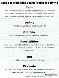 steps to problem solving, calm, define, options, possibilities, act, evaluate